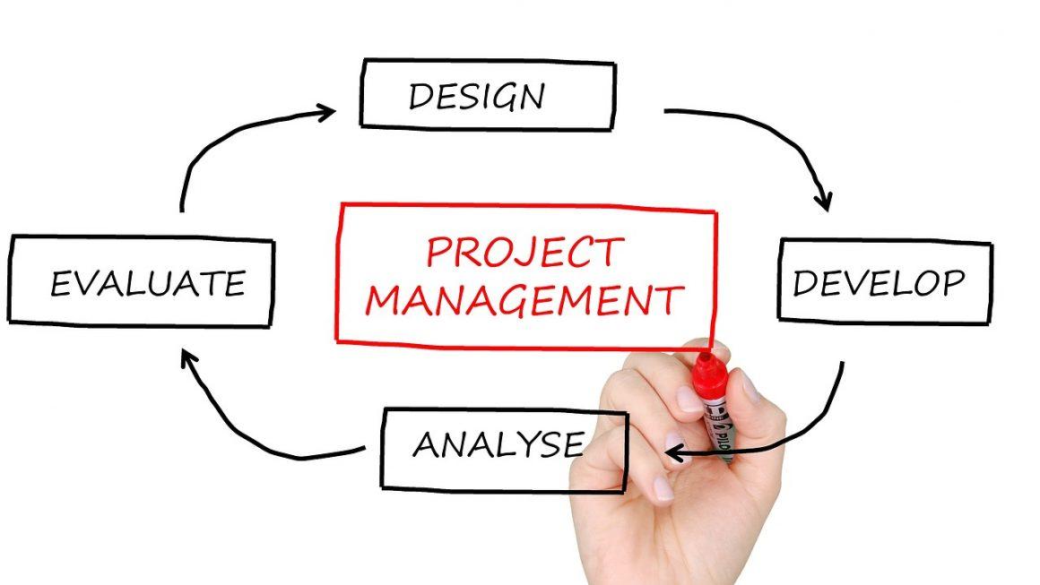 Comprendre le management des projets: définition, importance et composantes.